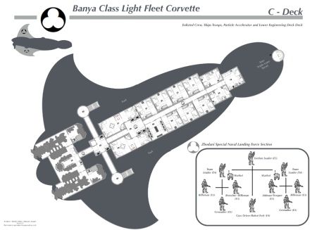 Banya Fleet Corvette