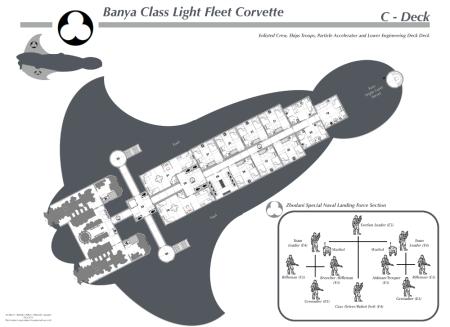 Banya Fleet Corvette