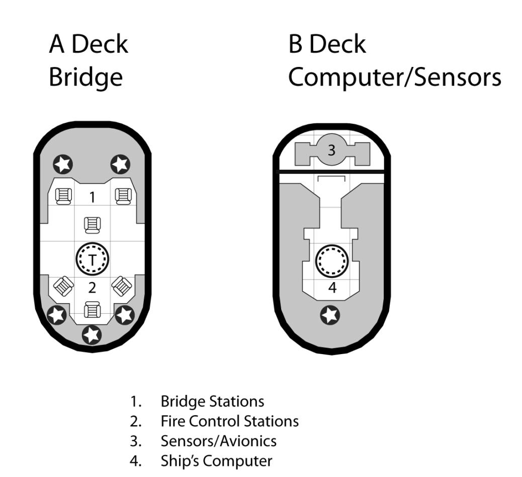 AB-Deck