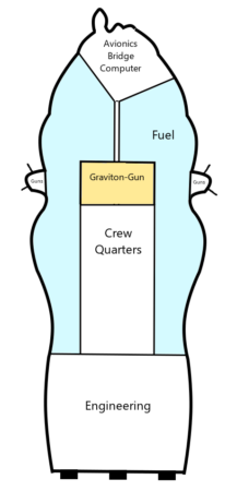 Graviton Ship