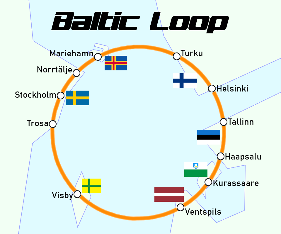 Baltic Loop